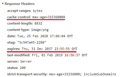 Cache Control and Expire