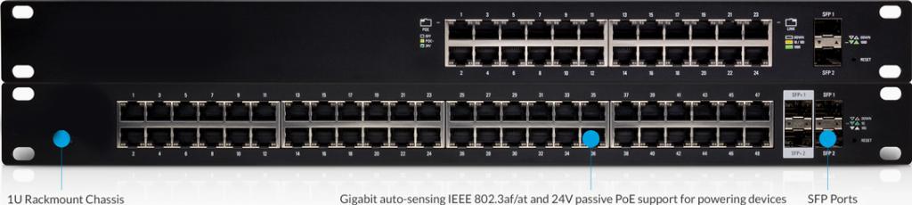 network-switch